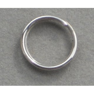 Ring for Button Attachment